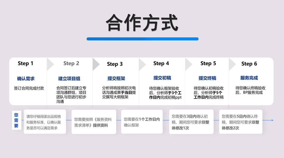 内容5 联系方式.jpg