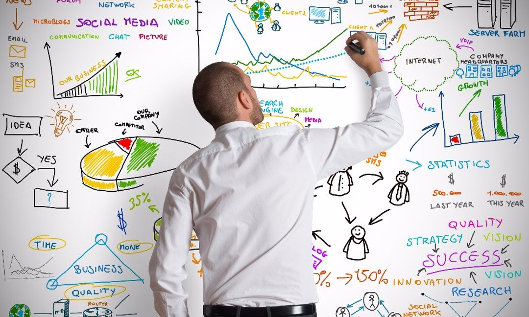 【商业计划书】如何进行市场研究— 2021年指南(一)