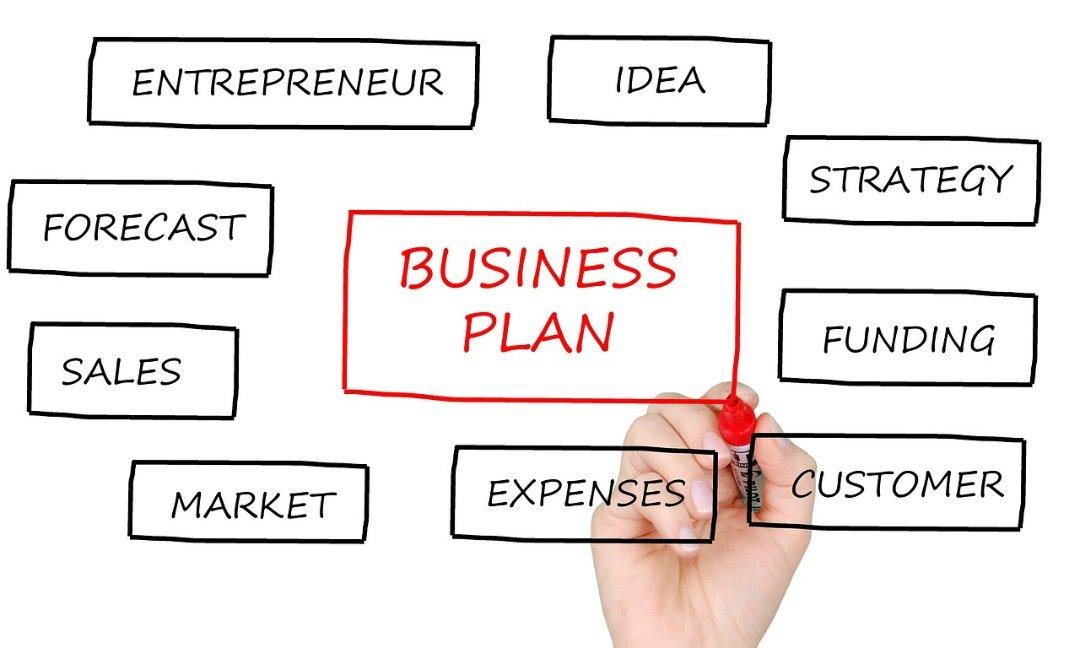 如果你对创业毫无头绪,先写好商业计划书,以下四个步骤请你仔细忠实的执行