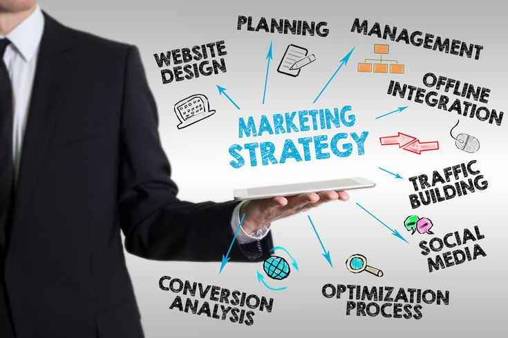 如何撰写商业计划书的营销部分?BP营销和销售计划撰写技巧