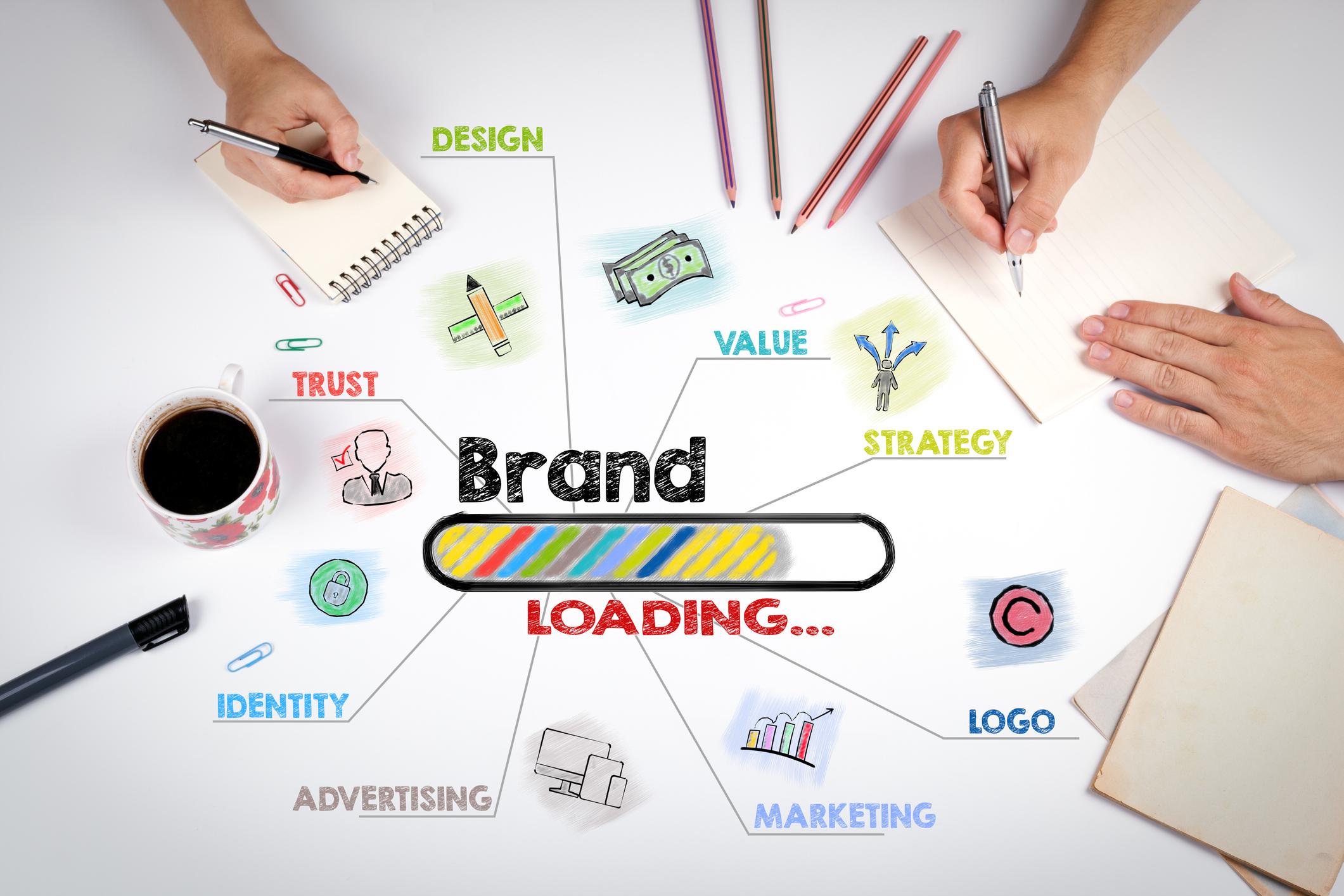 【商业计划书品牌策略】衡量小型企业品牌知名度的 3 种方法